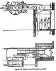 asansör Tarihi